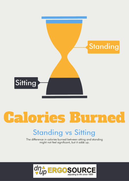 Calories-Burned-Standing-vs-Sitting